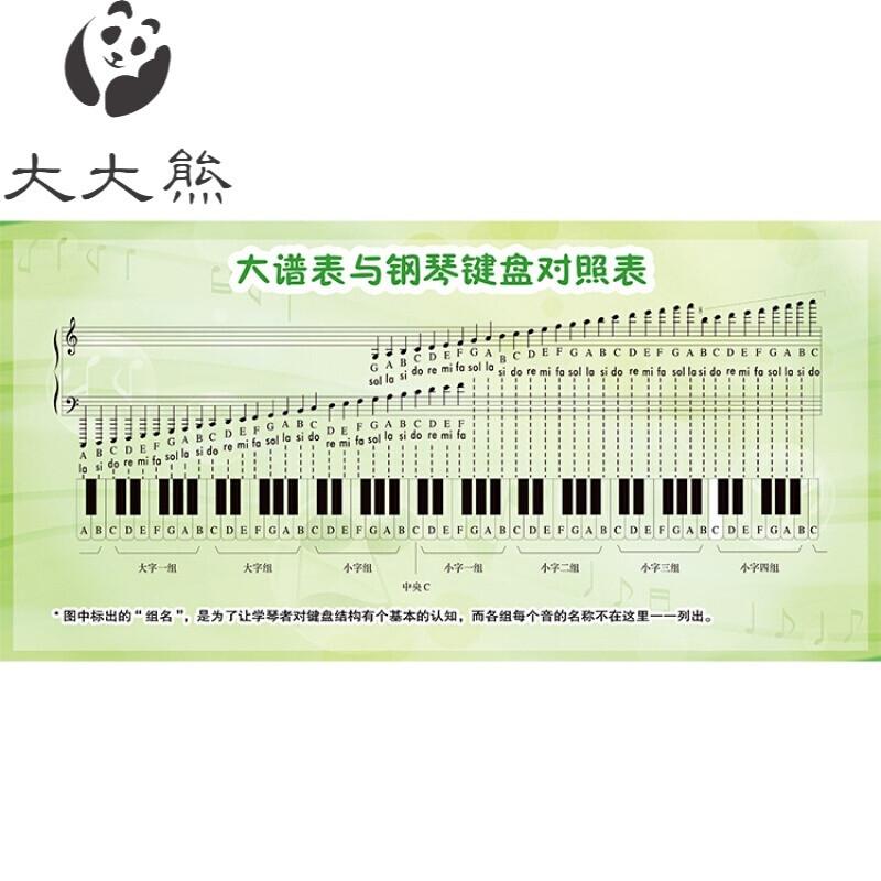 音乐海报钢琴大谱表墙贴大谱表与钢琴键盘对照表挂图防水图片
