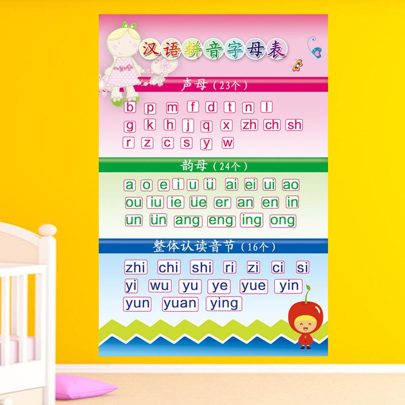 小学生汉语拼音字母表 儿童早教墙贴一年级教材挂图 声母韵母识图图片